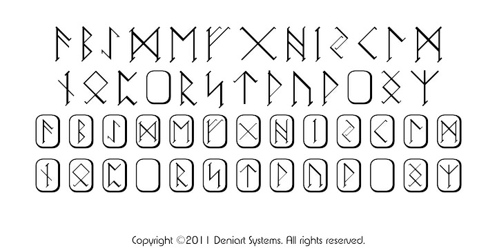 FUTHARKfont Based On The Germanic Rune Divination System Dating Back To Medieval